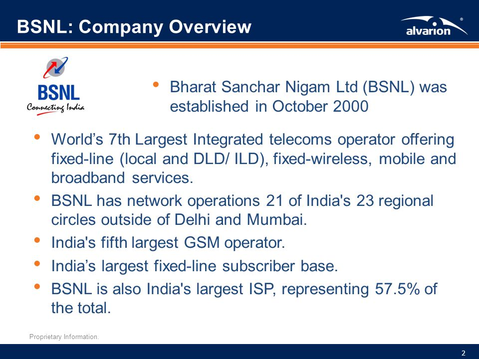 BSNL: Company Overview