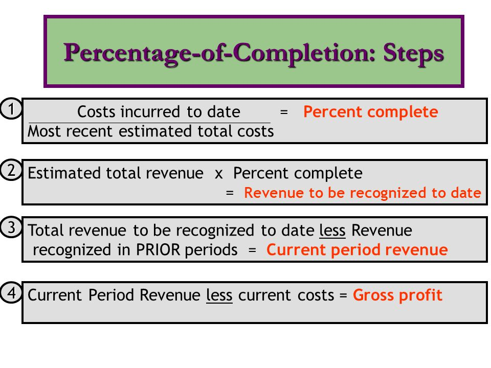 percentage of completion method of revenue Small contractor: a contractor with average annual revenue of $10 million or   completed contract method ( ccm ) percentage of completion.