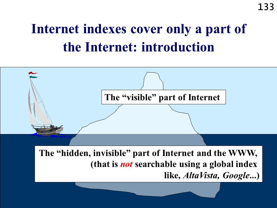 Internet indexes cover only a part of the Internet: introduction