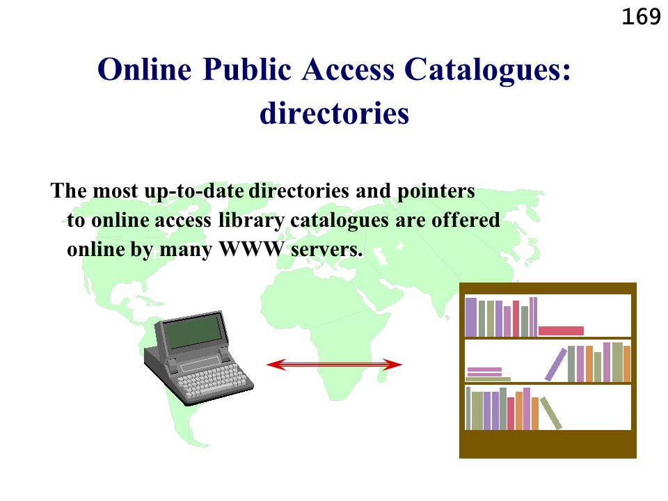 Online Public Access Catalogues: directories