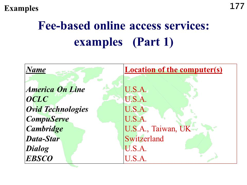 Fee-based online access services: examples (Part 1)