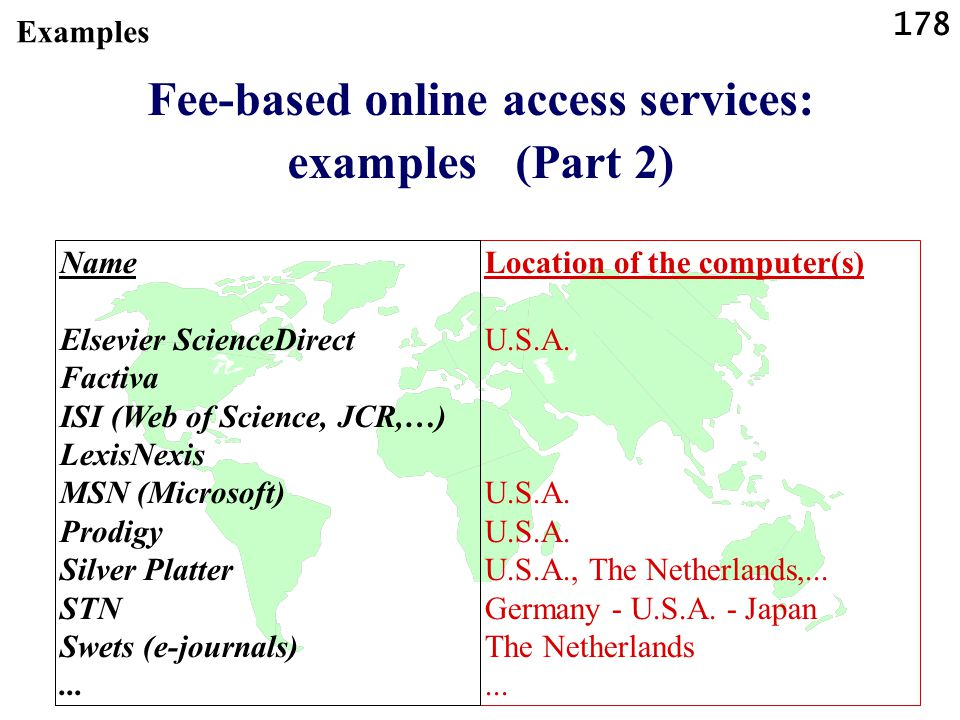 Fee-based online access services: examples (Part 2)