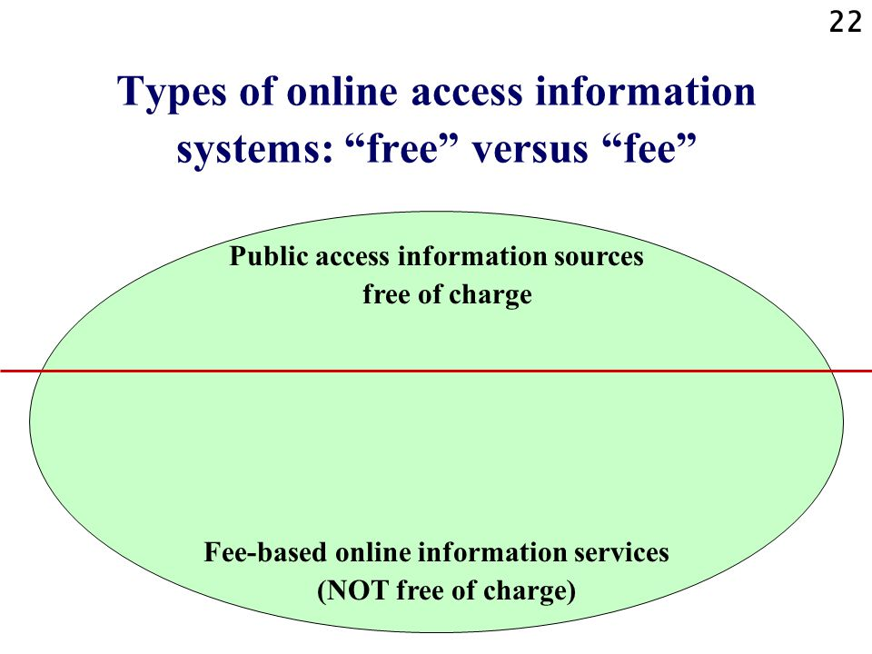 Types of online access information systems: free versus fee