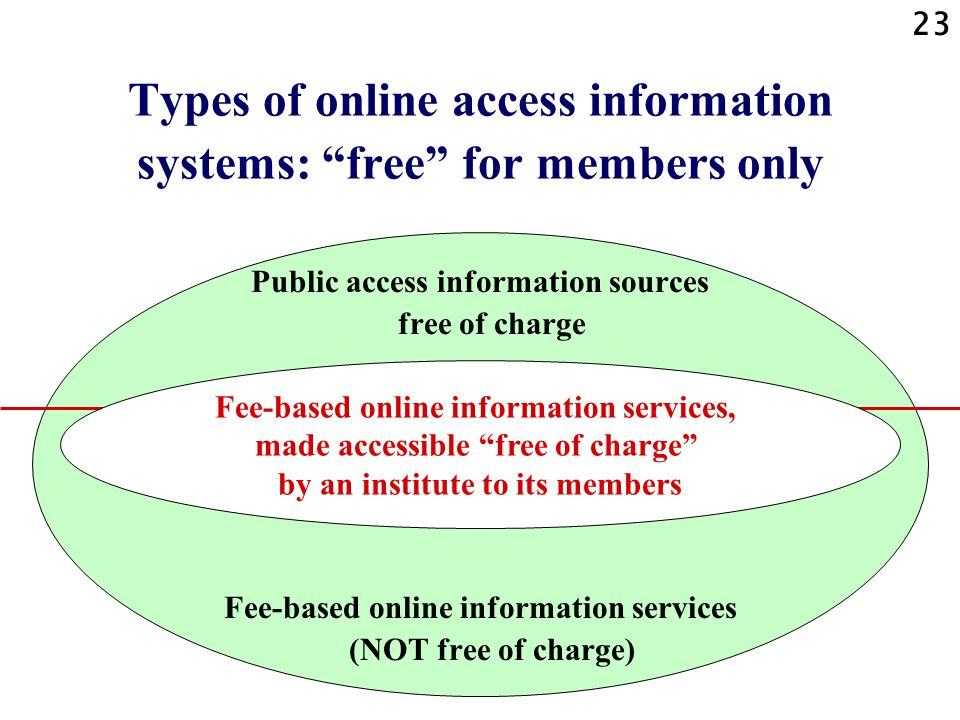 Types of online access information systems: free for members only