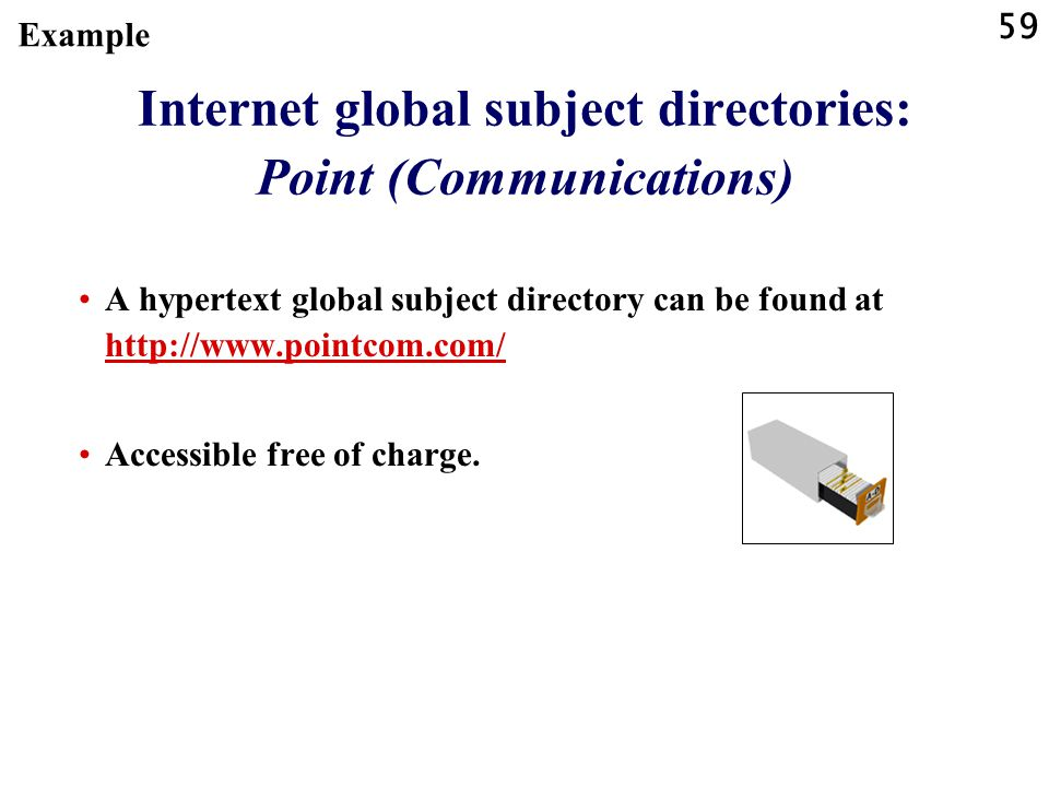 Internet global subject directories: Point (Communications)