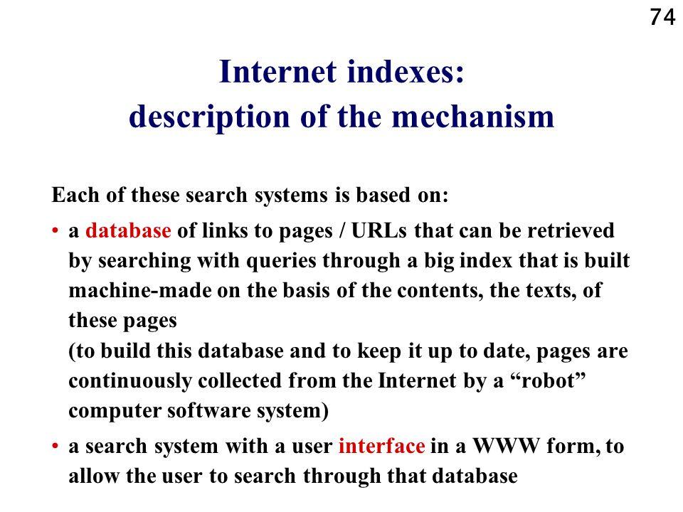 Internet indexes: description of the mechanism