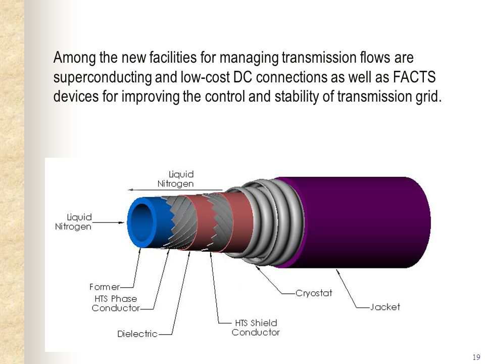 Among the new facilities for managing transmission flows are superconducting and low-cost DC connections as well as FACTS devices for improving the control and stability of transmission grid.