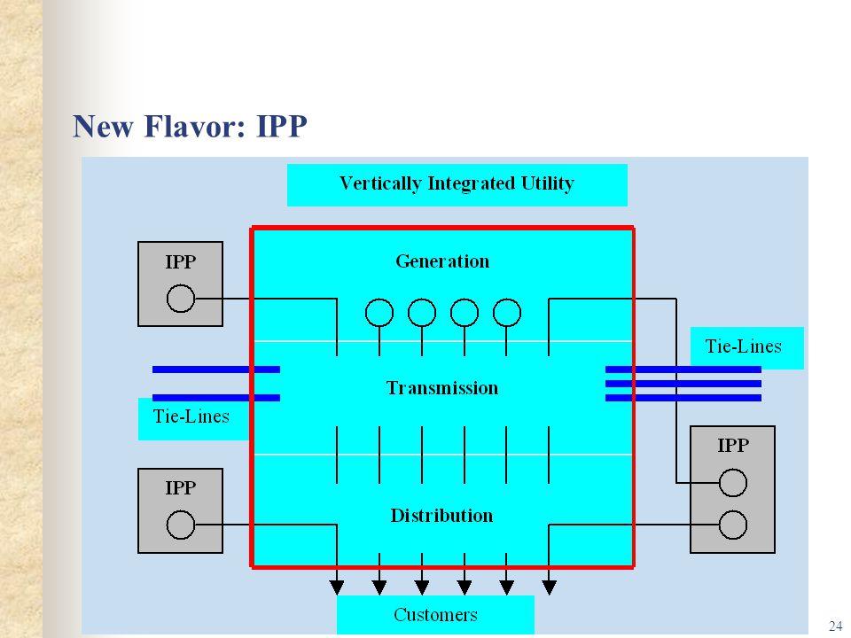 New Flavor: IPP