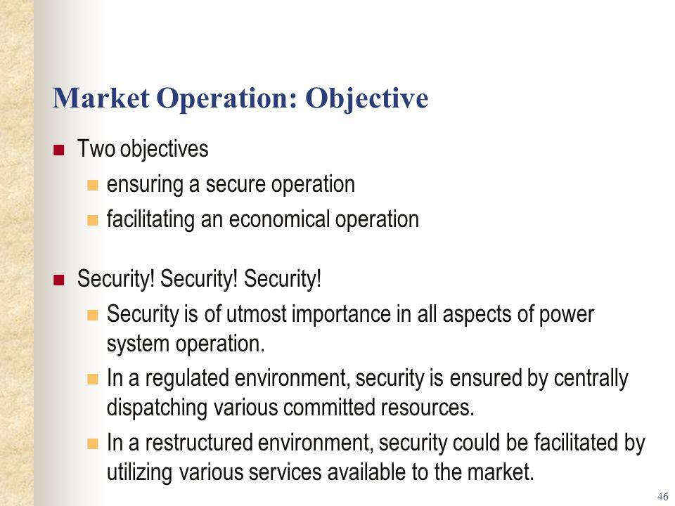 Market Operation: Objective