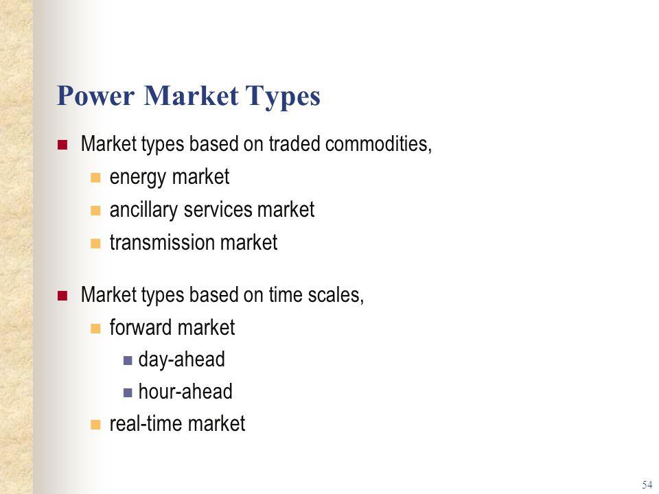 Power Market Types energy market ancillary services market