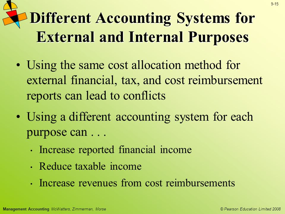 Different Accounting Systems for External and Internal Purposes