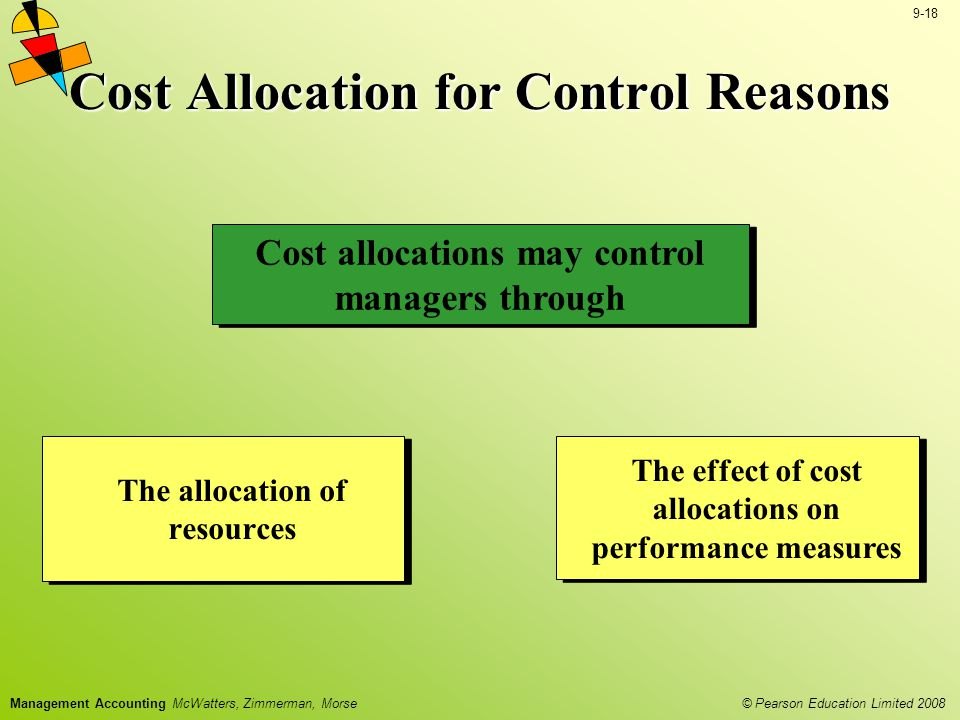 Cost Allocation for Control Reasons