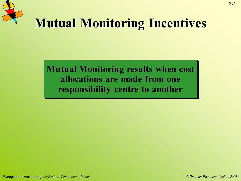 Mutual Monitoring Incentives