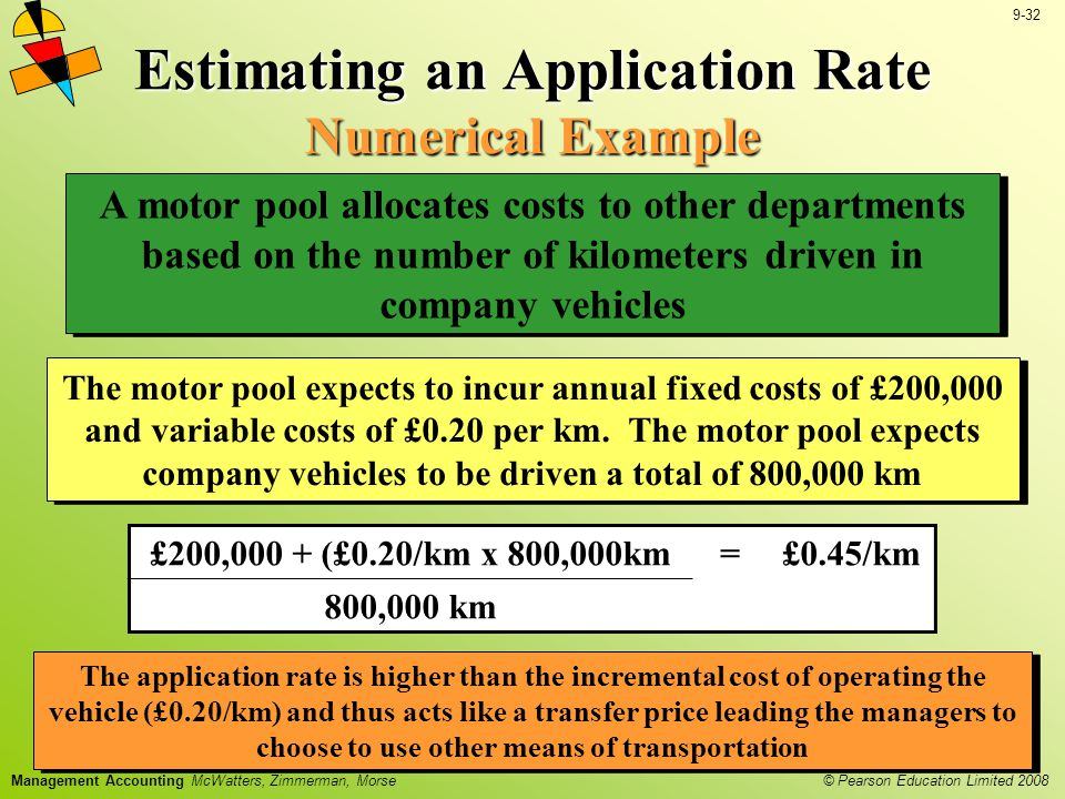 Estimating an Application Rate Numerical Example