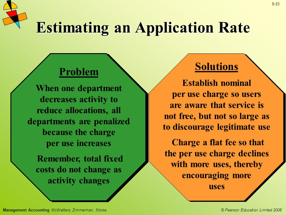 Estimating an Application Rate