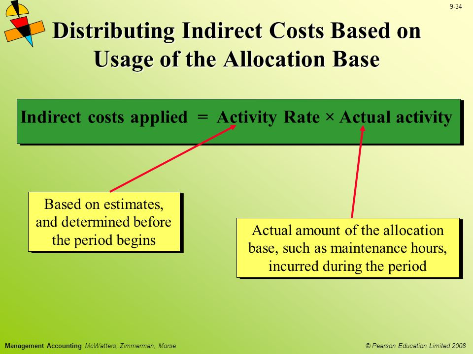 Distributing Indirect Costs Based on Usage of the Allocation Base