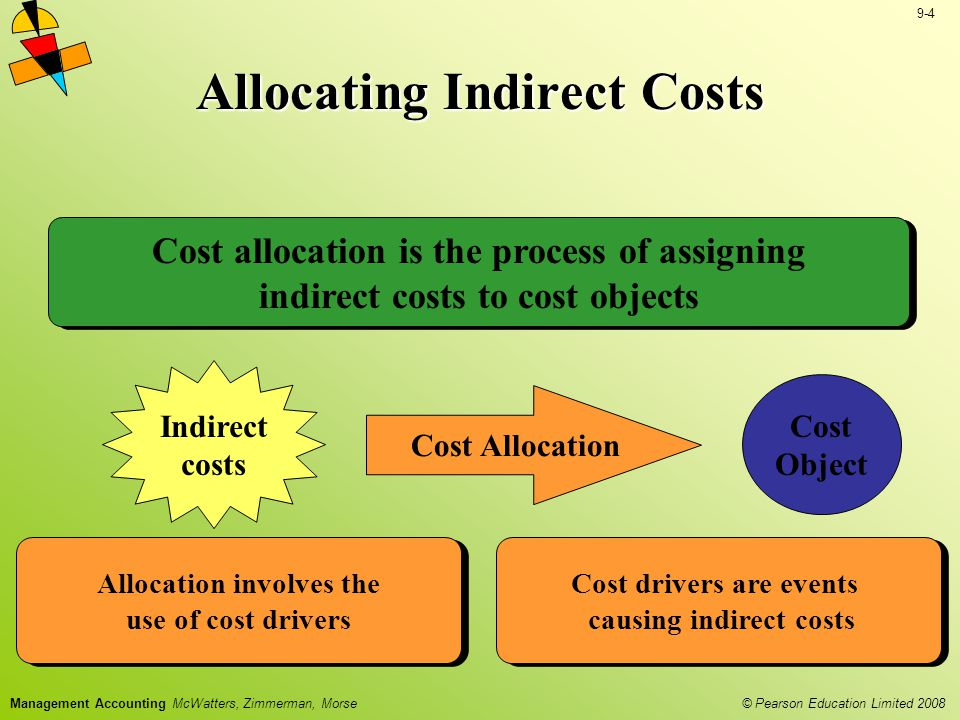 Allocating Indirect Costs