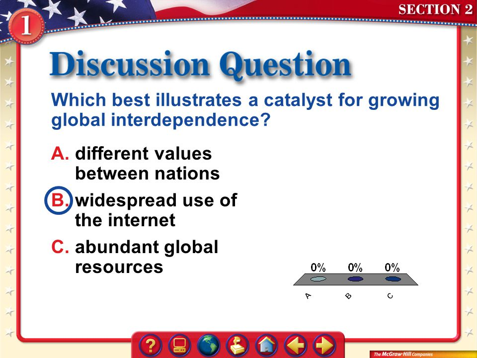 Which best illustrates a catalyst for growing global interdependence