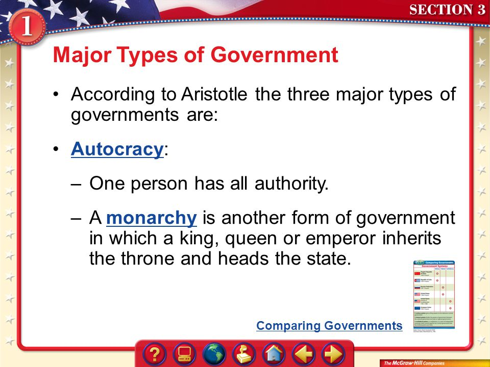Major Types of Government