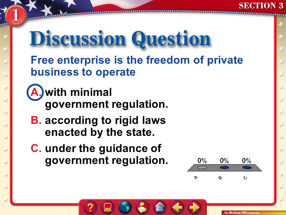 Free enterprise is the freedom of private business to operate