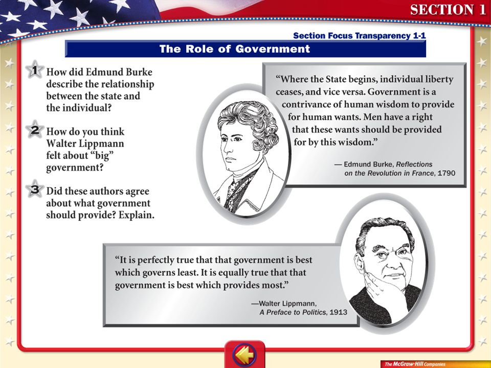ANSWERS 1. Burke felt that individual liberty and the state could not coexist; where one began, the other ended.