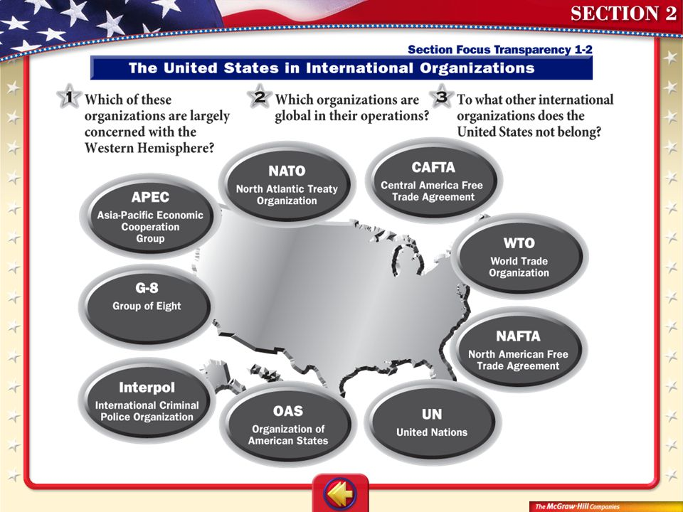 DFS Trans 2 ANSWERS 1. OAS and NAFTA