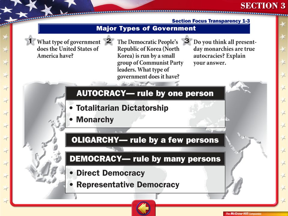 DFS Trans 3 ANSWERS 1. representative democracy 2. oligarchy