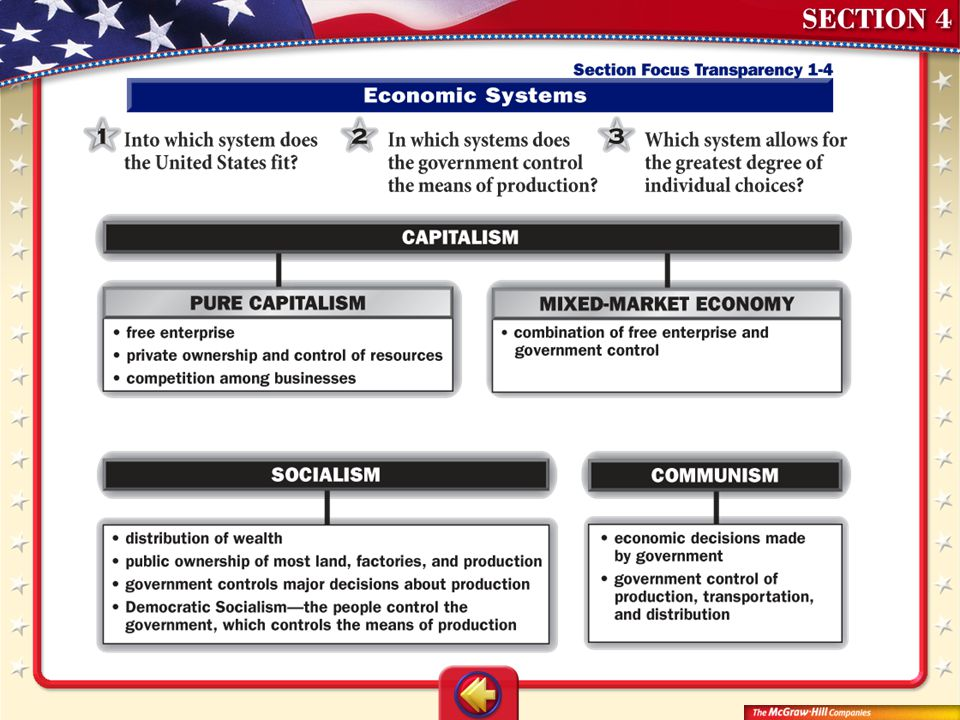 DFS Trans 4 ANSWERS 1. capitalism with a mixed-market economy