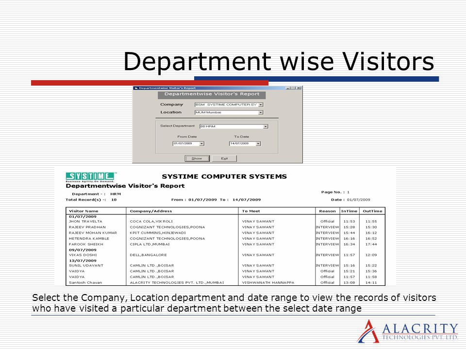 Department wise Visitors