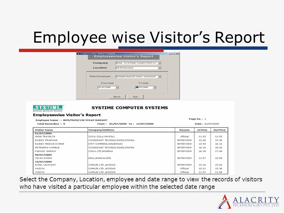 Employee wise Visitor's Report