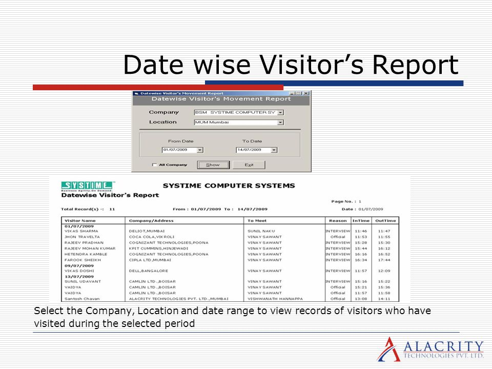 Date wise Visitor's Report