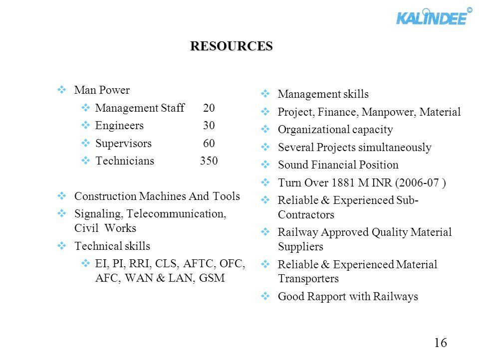 RESOURCES 16 Man Power Management skills Management Staff 20