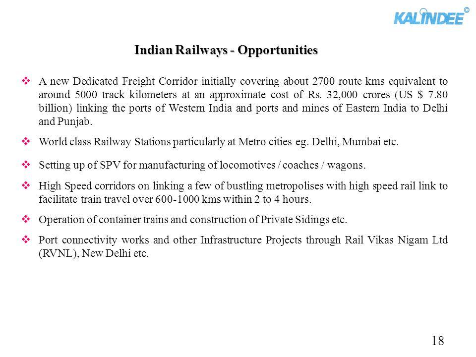 Indian Railways - Opportunities
