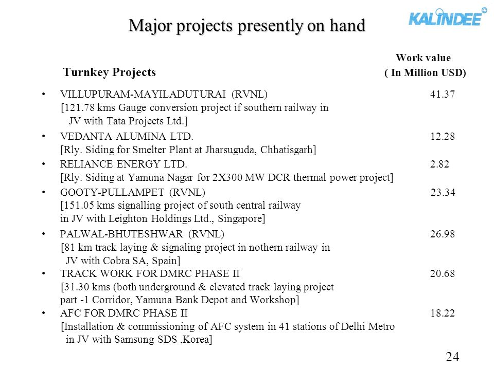 Major projects presently on hand
