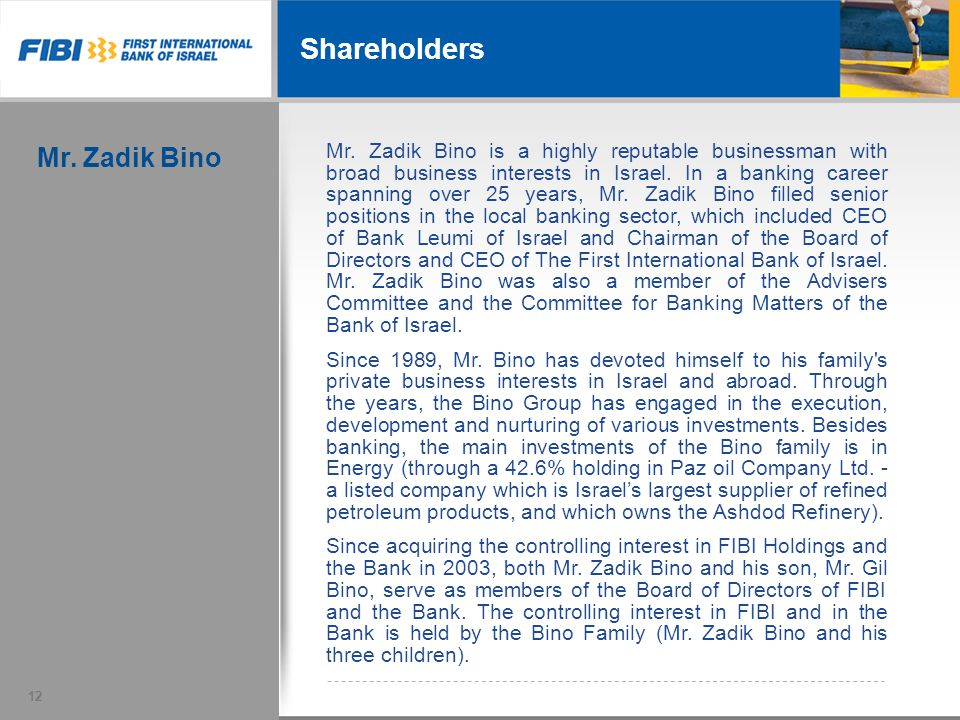 Shareholders Mr. Zadik Bino
