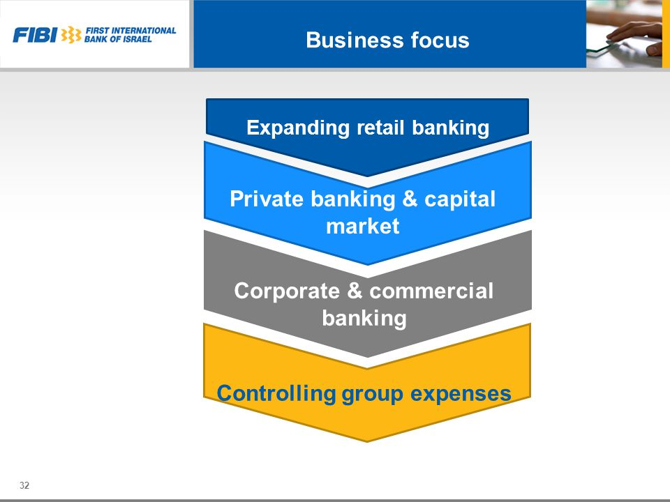 Private banking & capital market