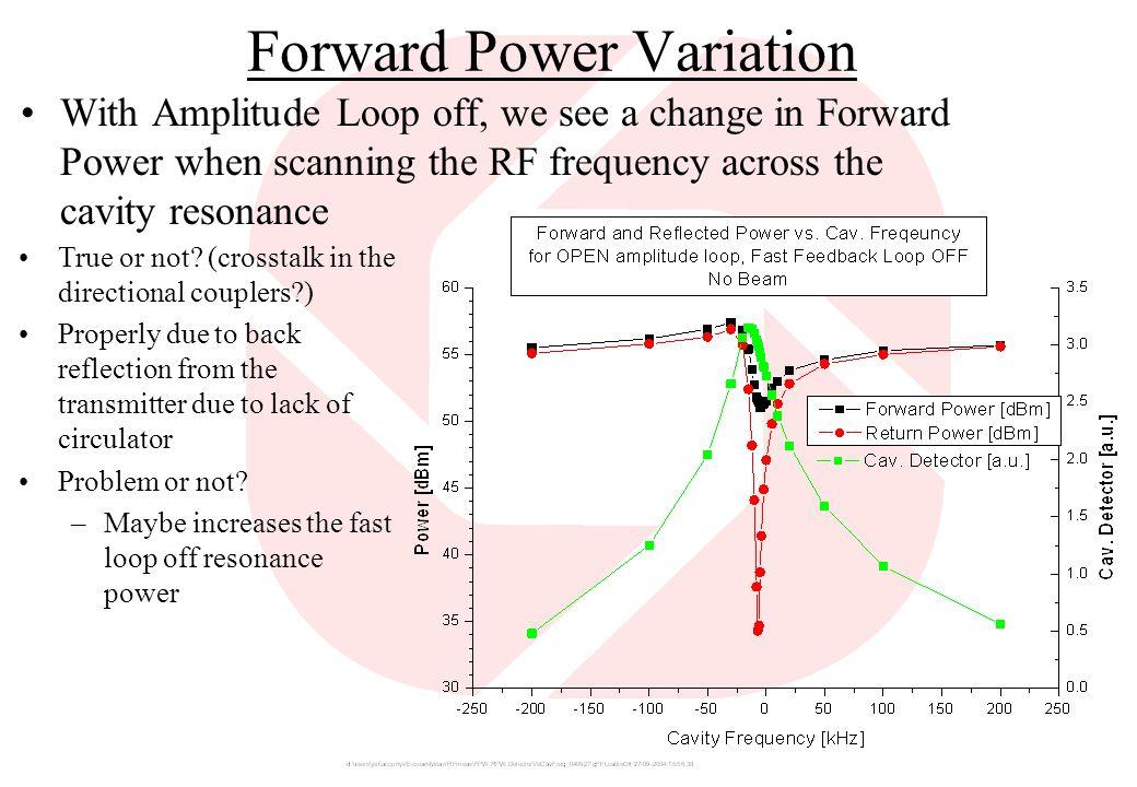 Forward Power Variation