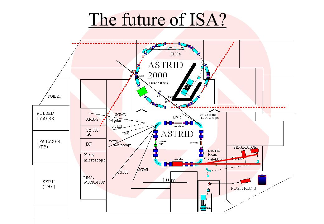 The future of ISA