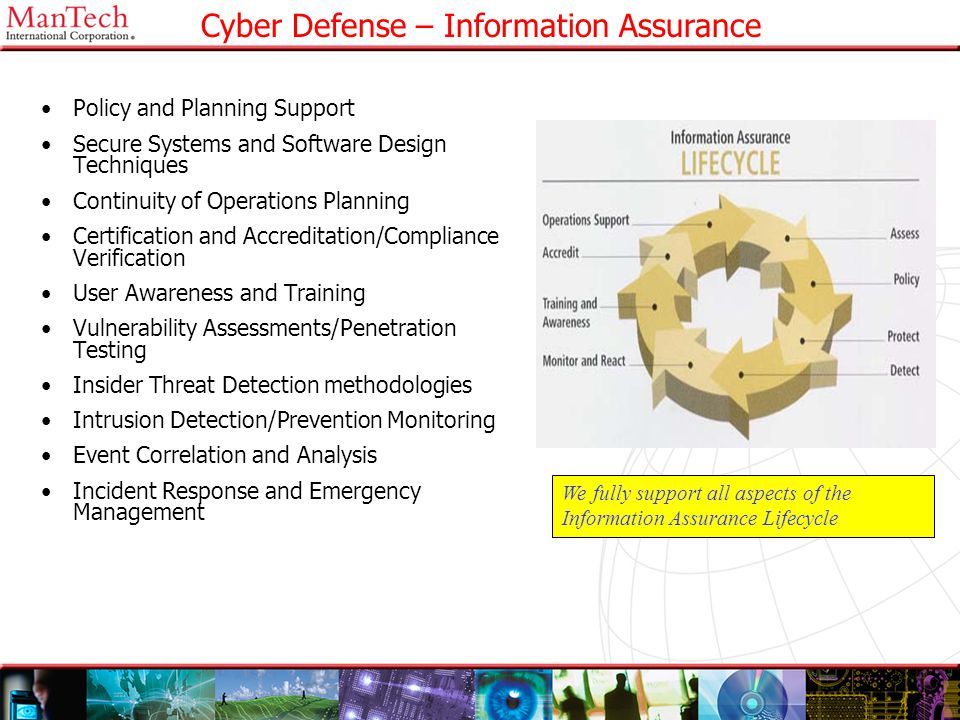 Cyber Defense – Information Assurance