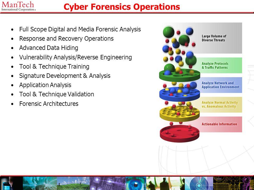 Cyber Forensics Operations