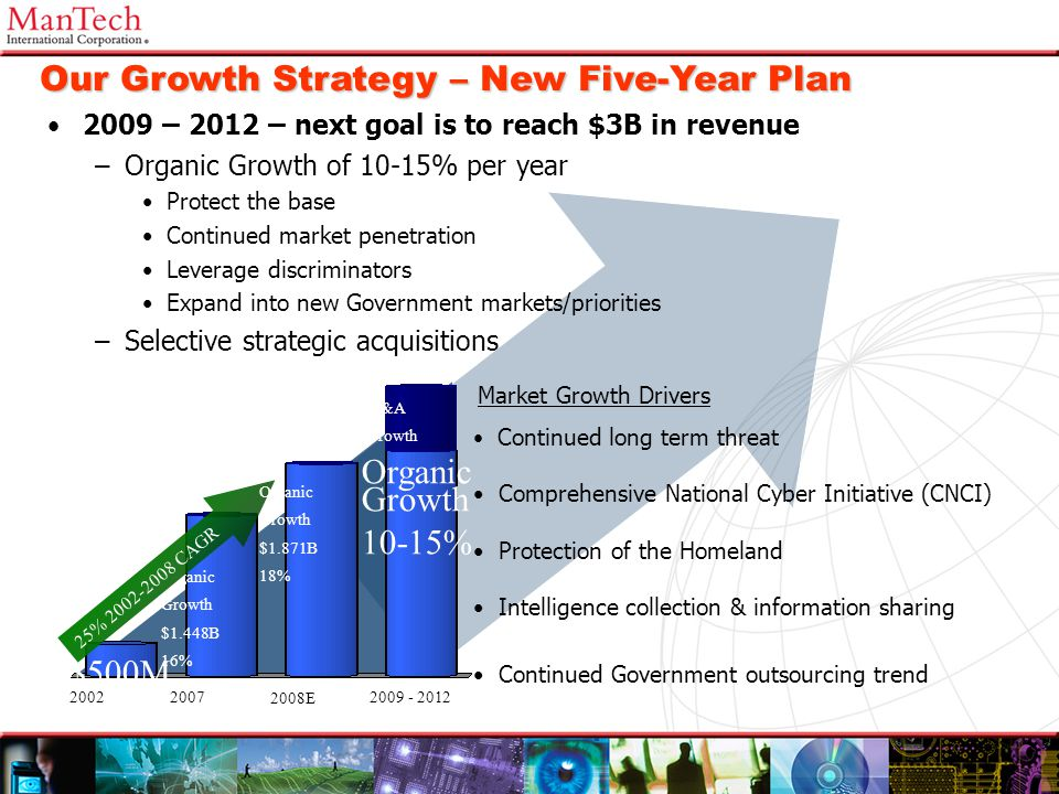 Our Growth Strategy – New Five-Year Plan