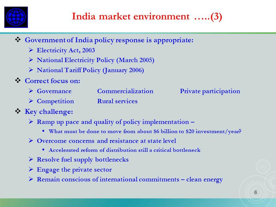 India market environment …..(3)