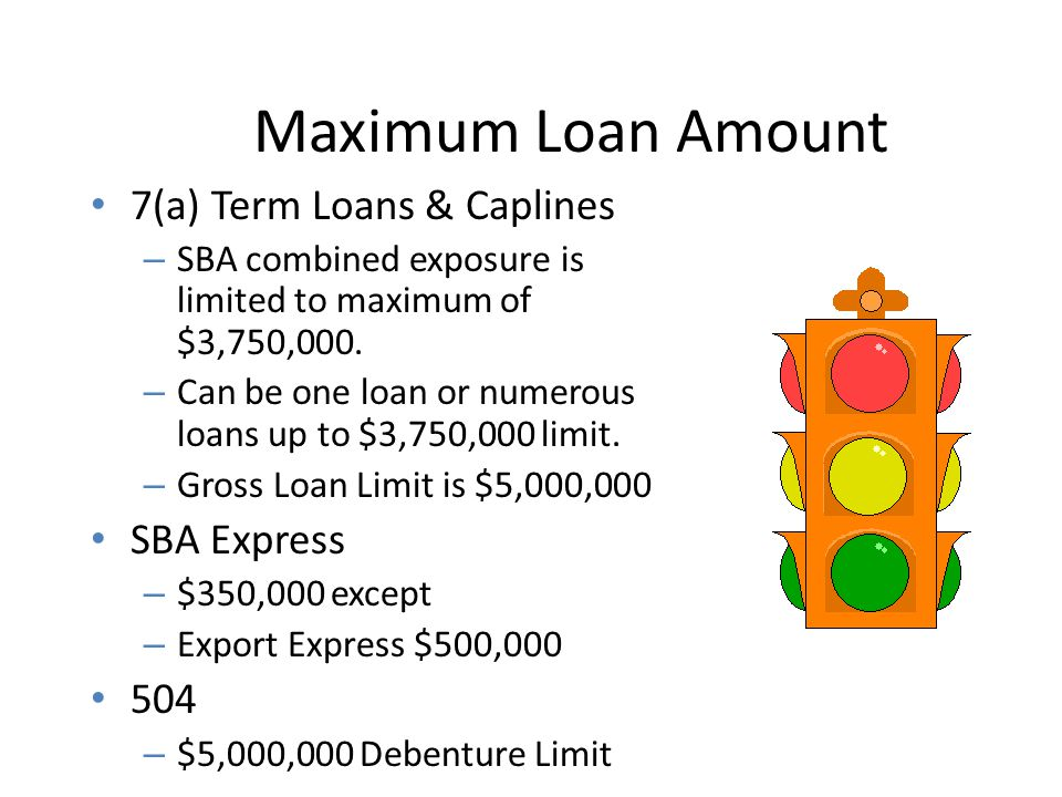 Maximum Loan Amount 7(a) Term Loans & Caplines SBA Express 504