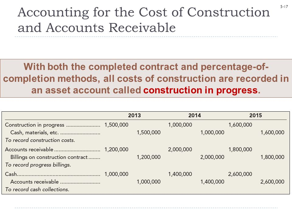 Accounting for the Cost of Construction and Accounts Receivable