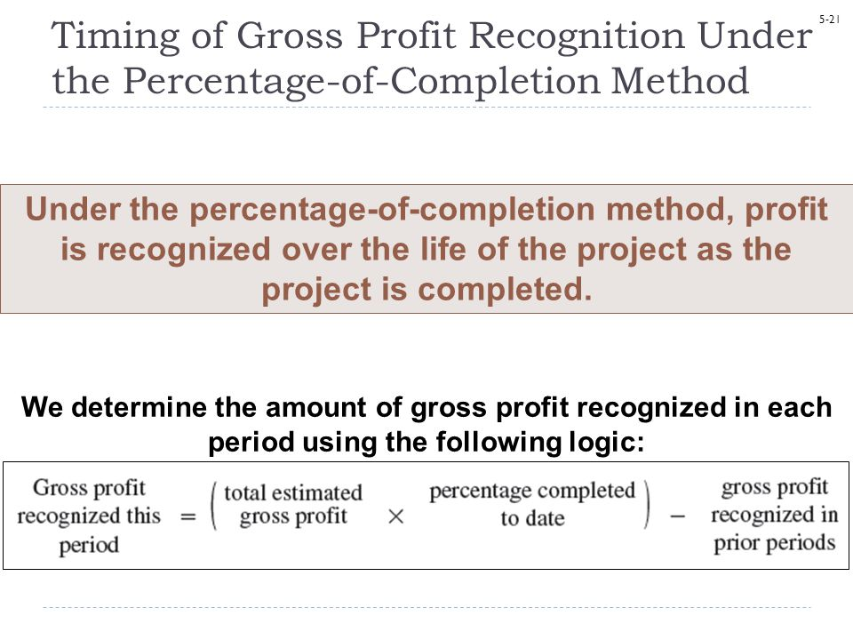 Timing of Gross Profit Recognition Under the Percentage-of-Completion Method
