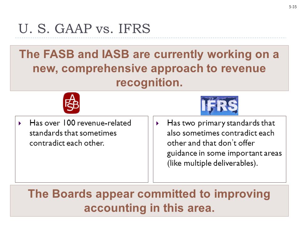 The Boards appear committed to improving accounting in this area.