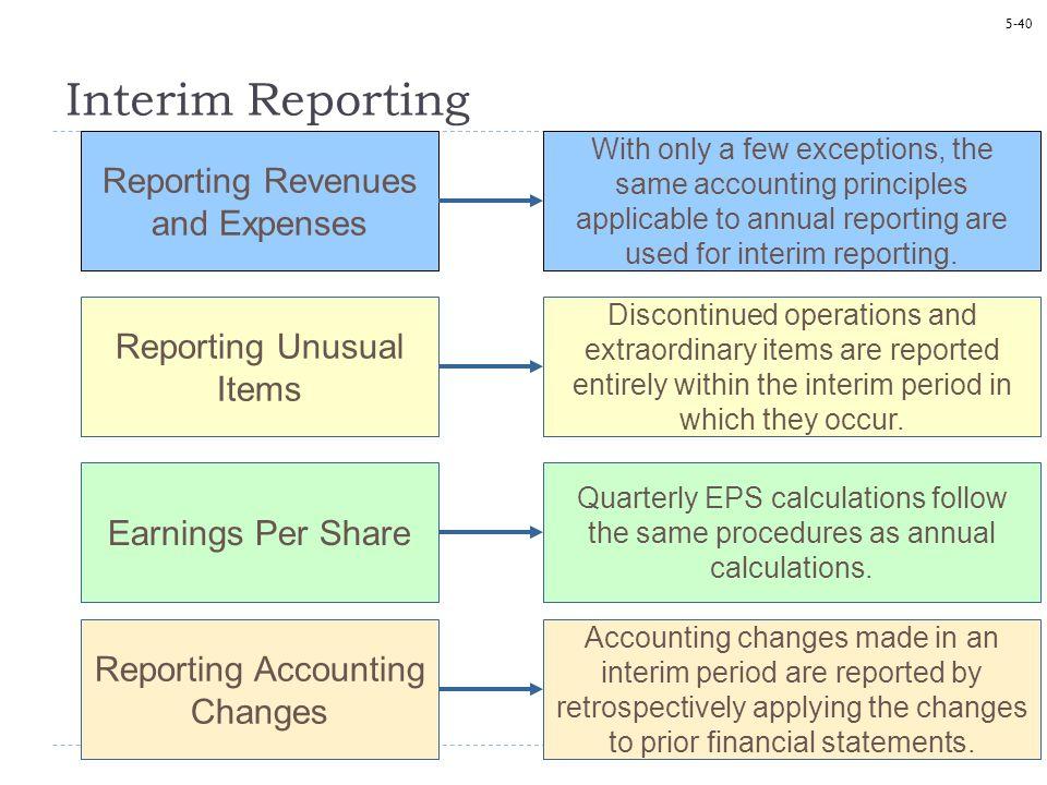 Interim Reporting Reporting Revenues and Expenses