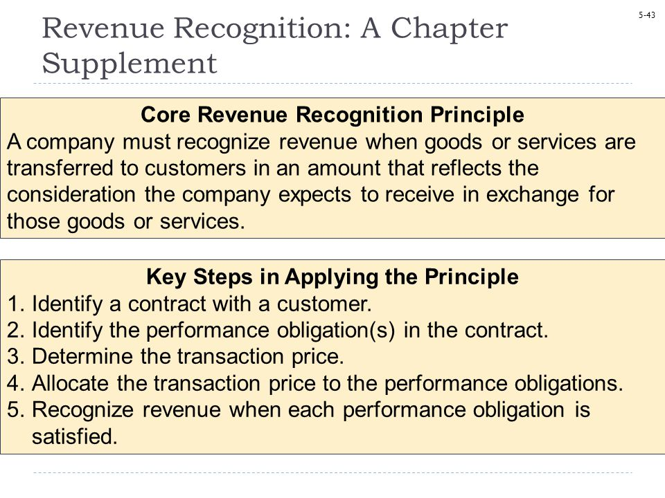 Revenue Recognition: A Chapter Supplement