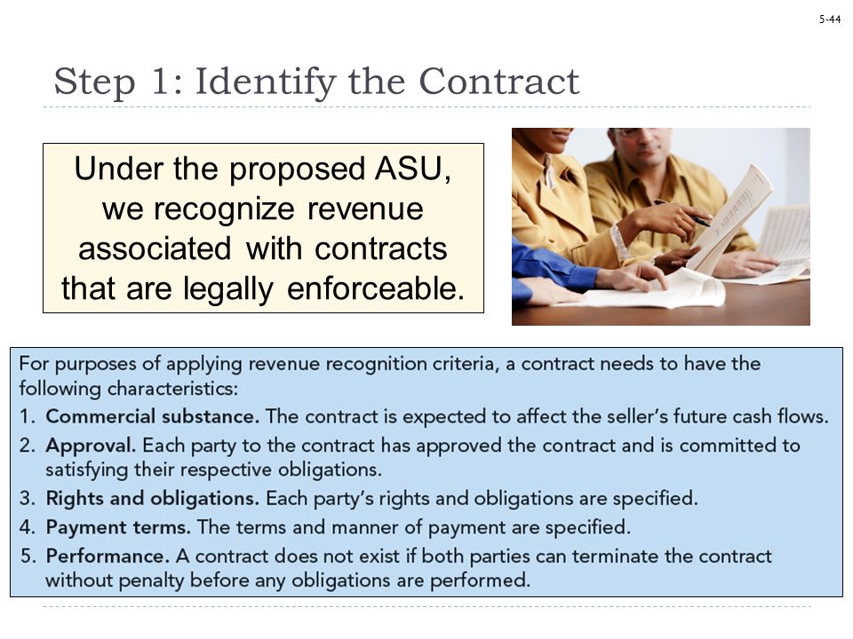 Step 1: Identify the Contract