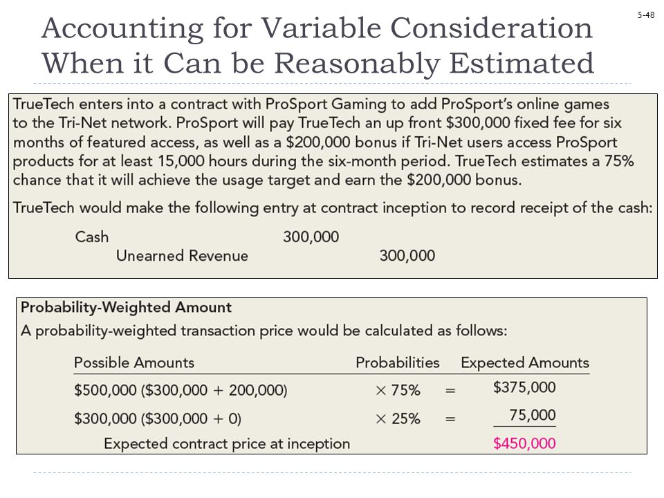 Accounting for Variable Consideration When it Can be Reasonably Estimated